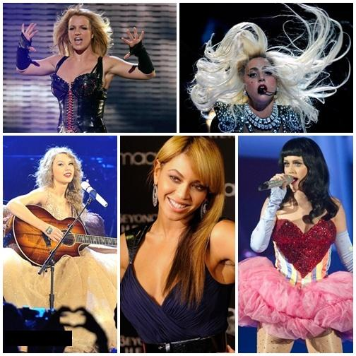 Top 25 cei mai bine plătiţi muzicieni – pe BlogModele
